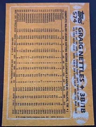 1988 Topps Braves Graig Nettles 574 Item Image